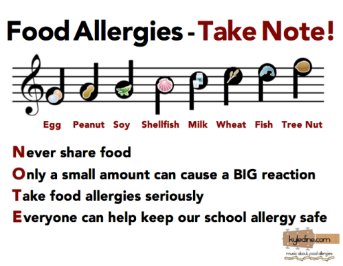 Take Note Food Allergy Awareness poster