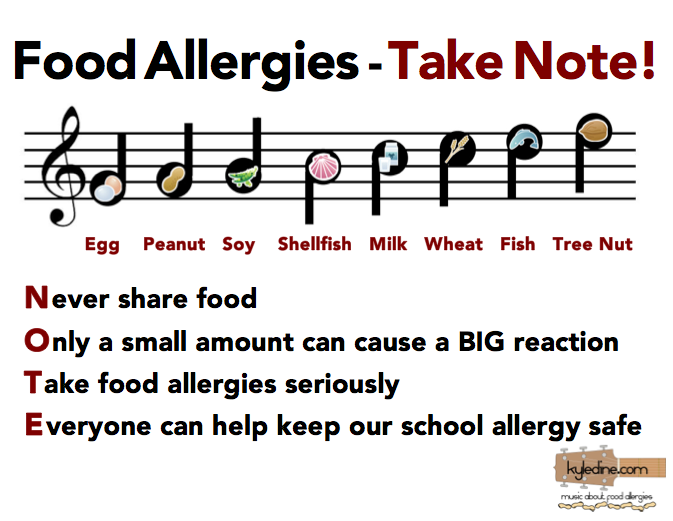 3. Take Note Allergy Awareness Poster - Kyle Dine